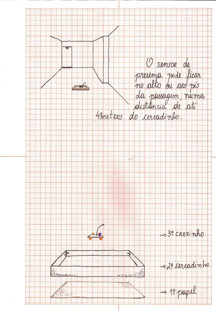 Desenho Rascunho Projeto